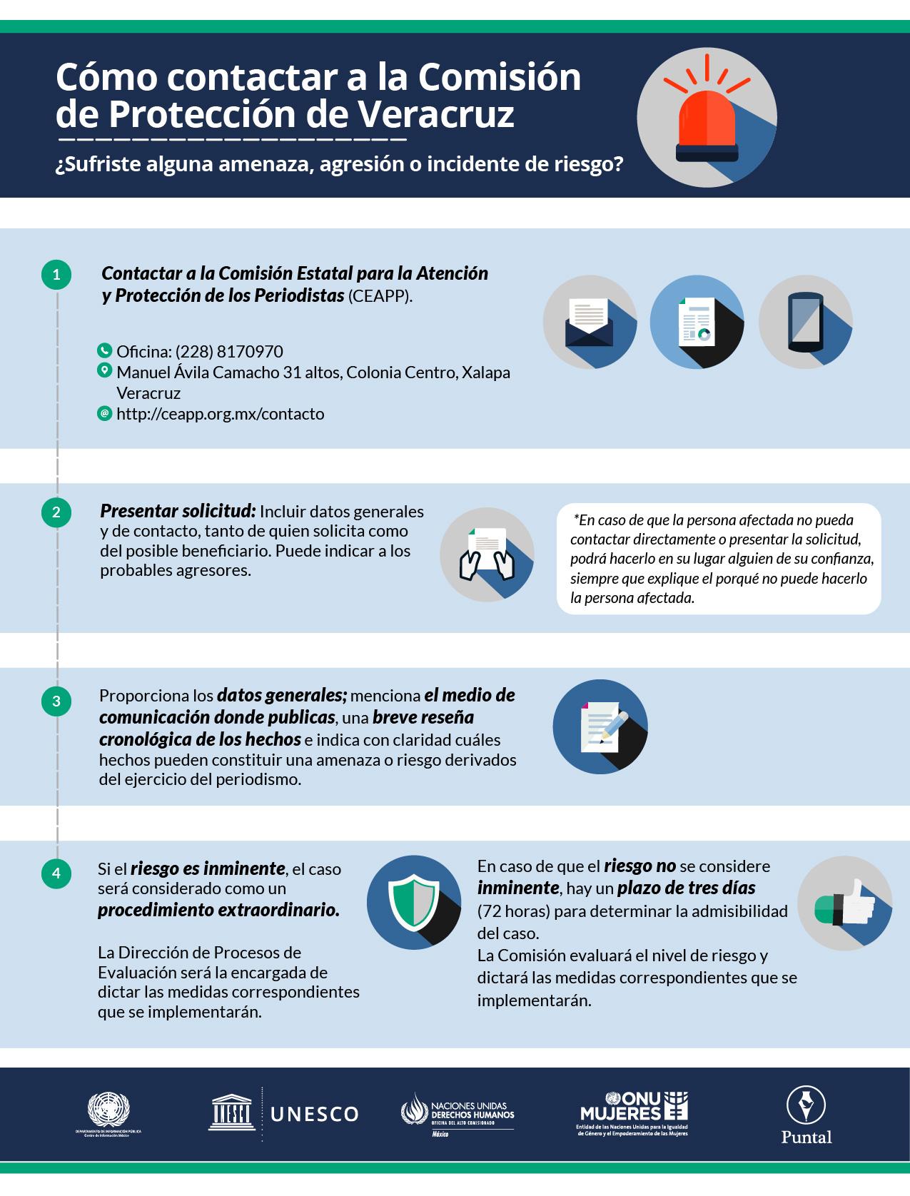 Cómo contactar a la Comisión Estatal de protección de Veracruz